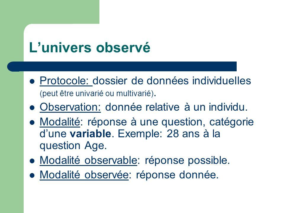 Lunivers observé Protocole: dossier de données individuelles (peut être univarié ou multivarié). Observation: donnée relative à un individu. Modalité:
