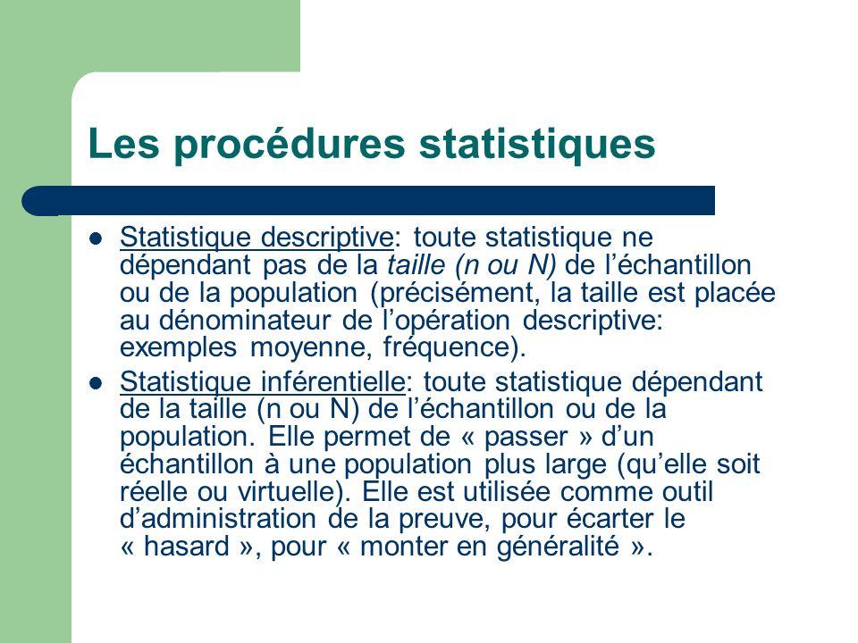 Les procédures statistiques Statistique descriptive: toute statistique ne dépendant pas de la taille (n ou N) de léchantillon ou de la population (pré