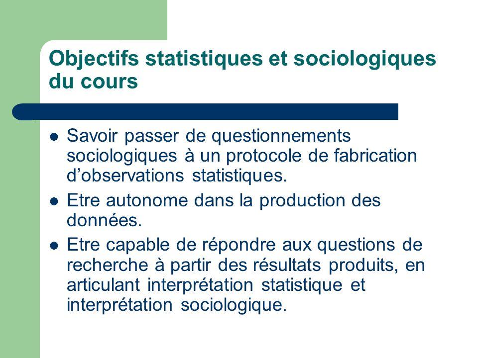 Objectifs statistiques et sociologiques du cours Savoir passer de questionnements sociologiques à un protocole de fabrication dobservations statistiqu