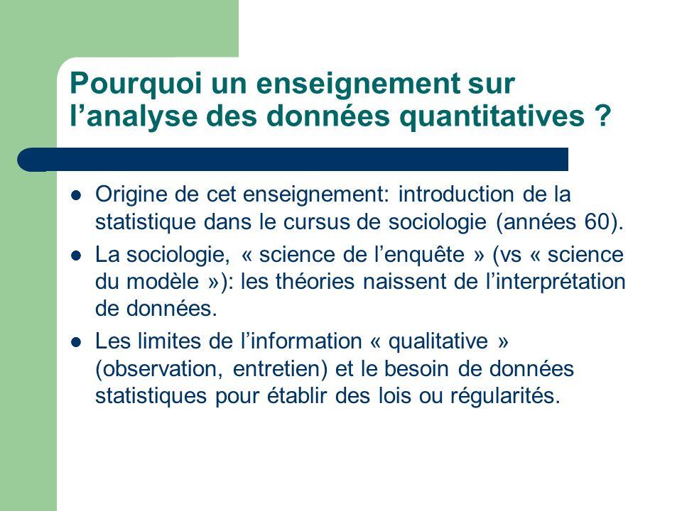 Pourquoi un enseignement sur lanalyse des données quantitatives ? Origine de cet enseignement: introduction de la statistique dans le cursus de sociol