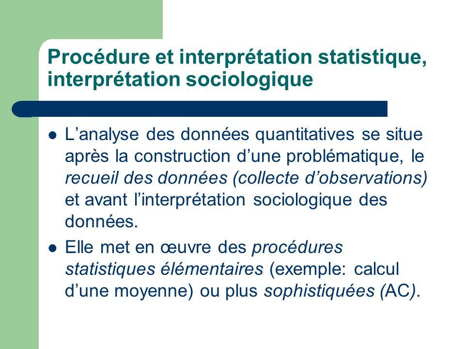 Procédure et interprétation statistique, interprétation sociologique Lanalyse des données quantitatives se situe après la construction dune problémati