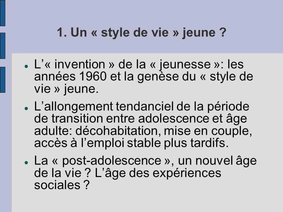 La structure par âge de la population française
