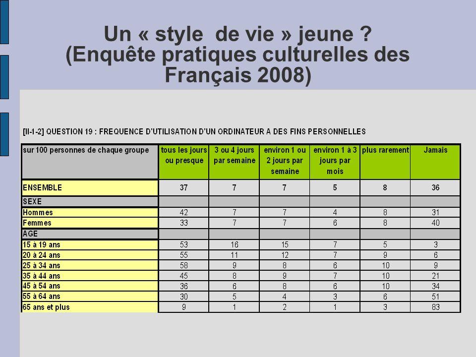 Un « style de vie » jeune (Enquête pratiques culturelles des Français 2008)