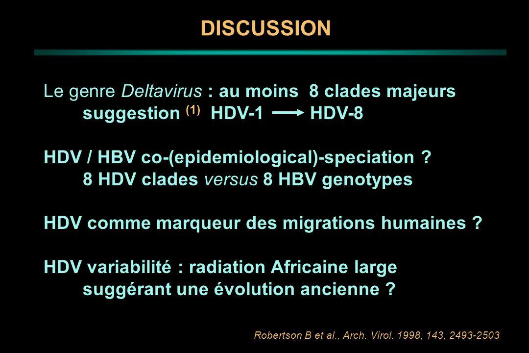 Le genre Deltavirus : au moins 8 clades majeurs suggestion (1) HDV-1 HDV-8 HDV / HBV co-(epidemiological)-speciation ? 8 HDV clades versus 8 HBV genot