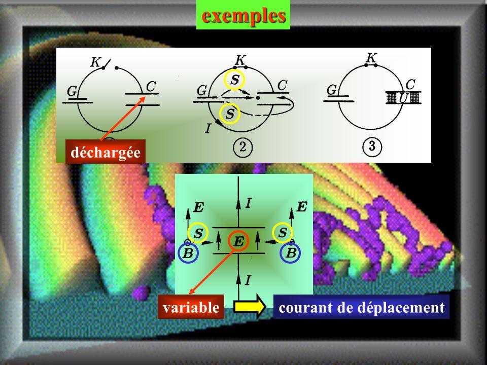 exemples Considérons un circuit comportant, outre un générateur, un fil cylindrique, rectiligne, de grande longueur. Le générateur y maintient un cour