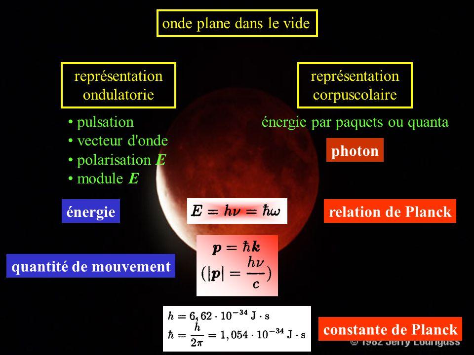 exemples déchargée variable courant de déplacement