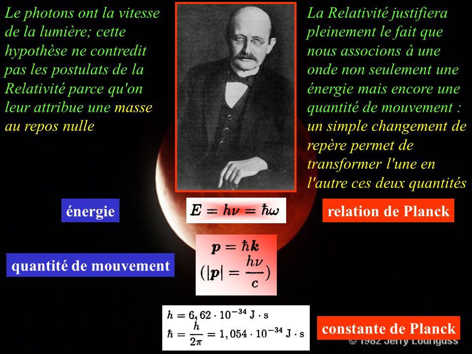 onde plane dans le vide représentation ondulatorie représentation corpuscolaire pulsation vecteur d'onde polarisation E module E énergie par paquets o