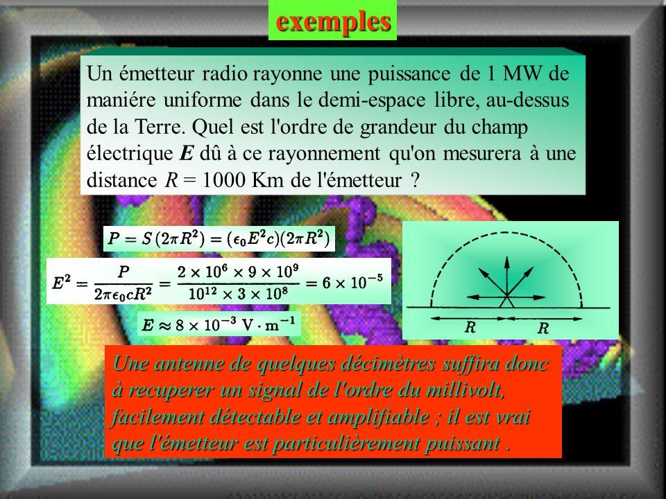 intensité lumineuse I de l'onde plane énergie reçue par unité de temps par une surface unité perpendiculaire à k valeur moyenne du flux du vecteur de