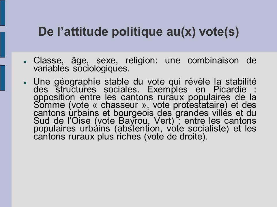 De lattitude politique au(x) vote(s) Classe, âge, sexe, religion: une combinaison de variables sociologiques. Une géographie stable du vote qui révèle