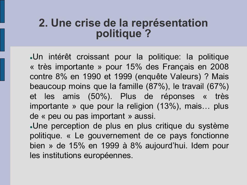 2. Une crise de la représentation politique ? Un intérêt croissant pour la politique: la politique « très importante » pour 15% des Français en 2008 c