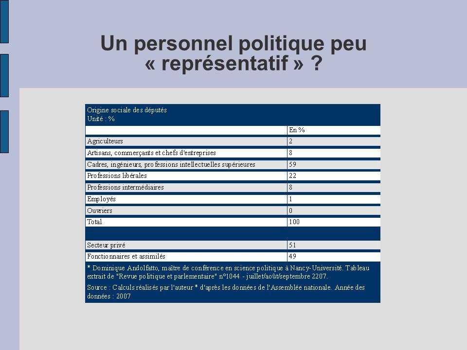 Un personnel politique peu « représentatif »