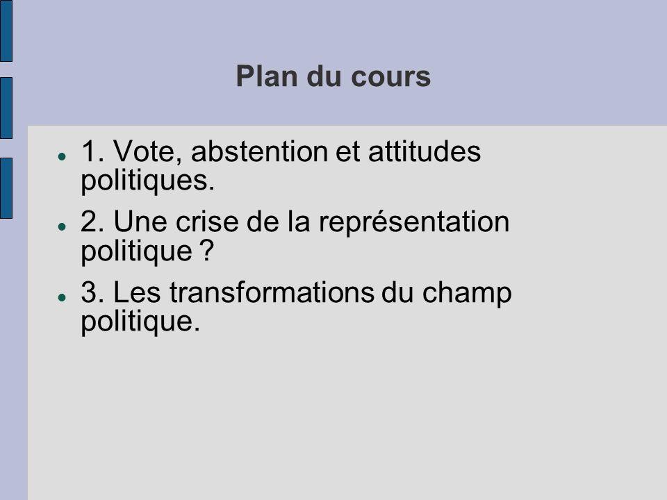 Plan du cours 1. Vote, abstention et attitudes politiques. 2. Une crise de la représentation politique ? 3. Les transformations du champ politique.