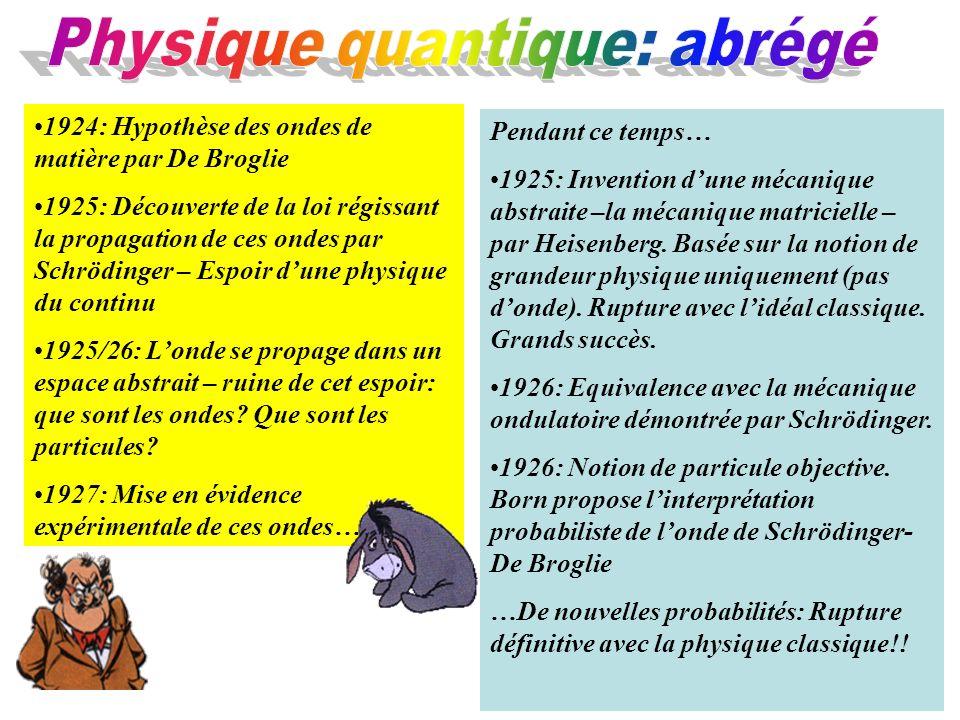 1924: Hypothèse des ondes de matière par De Broglie 1925: Découverte de la loi régissant la propagation de ces ondes par Schrödinger – Espoir dune phy