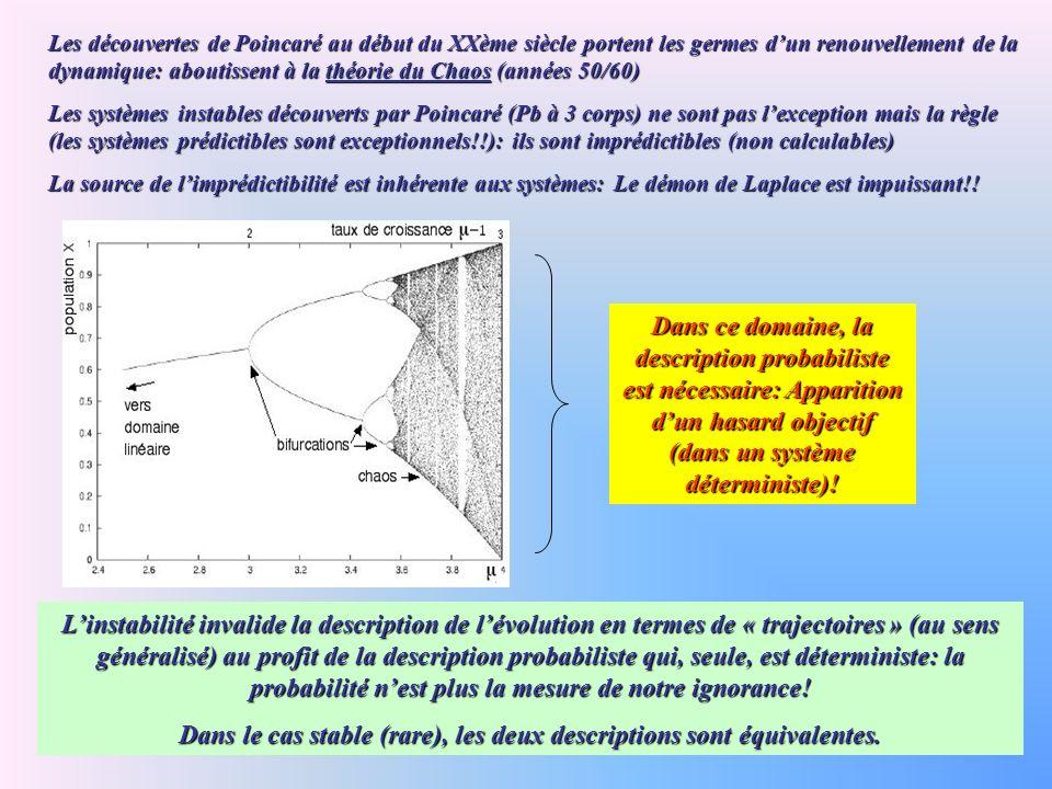 Les découvertes de Poincaré au début du XXème siècle portent les germes dun renouvellement de la dynamique: aboutissent à la théorie du Chaos (années