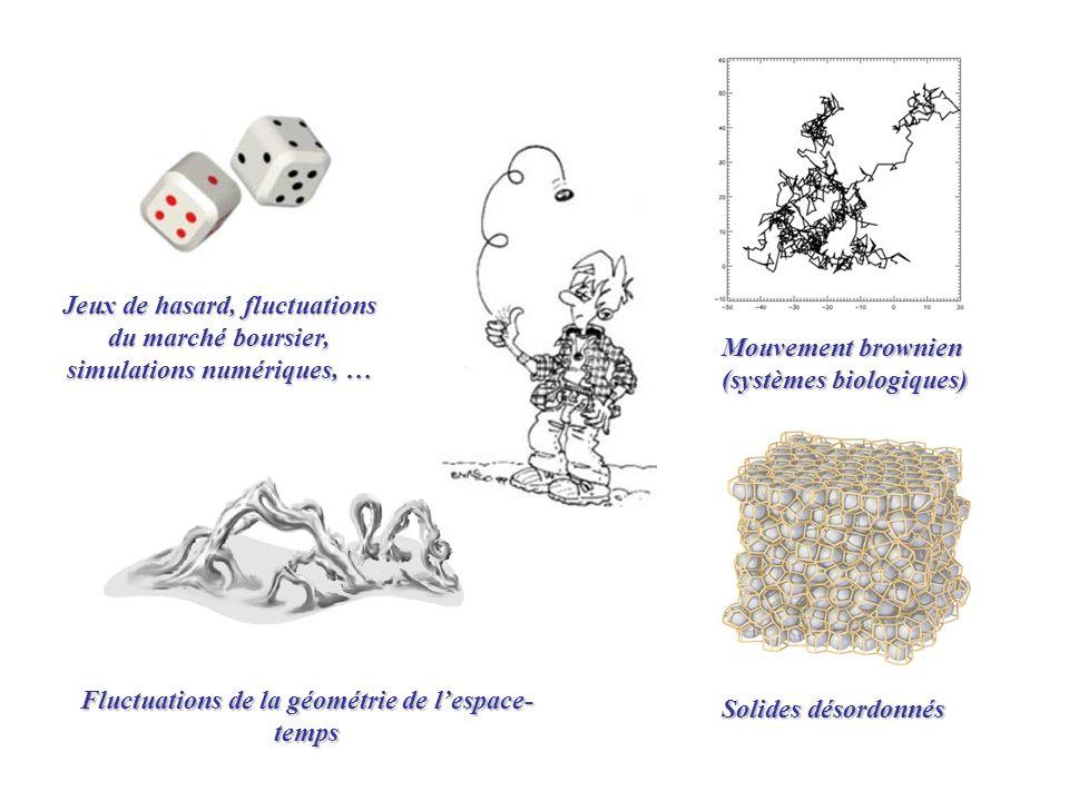 Jeux de hasard, fluctuations du marché boursier, simulations numériques, … Mouvement brownien (systèmes biologiques) Fluctuations de la géométrie de l