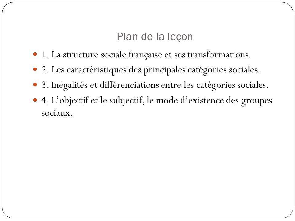 Plan de la leçon 1. La structure sociale française et ses transformations. 2. Les caractéristiques des principales catégories sociales. 3. Inégalités