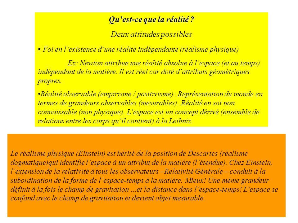 Quest-ce que la réalité ? Deux attitudes possibles Foi en lexistence dune réalité indépendante (réalisme physique) Ex: Newton attribue une réalité abs