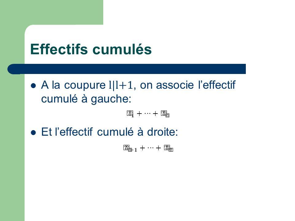 Effectifs cumulés A la coupure l|l+1, on associe leffectif cumulé à gauche: Et leffectif cumulé à droite: