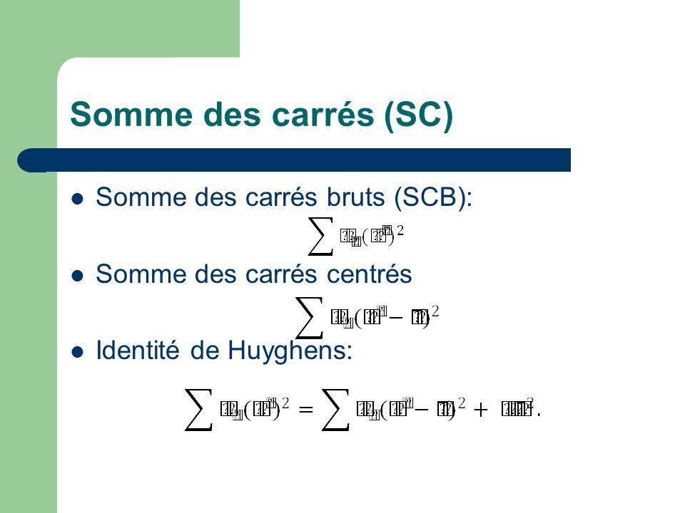 Somme des carrés (SC) Somme des carrés bruts (SCB): Somme des carrés centrés Identité de Huyghens: