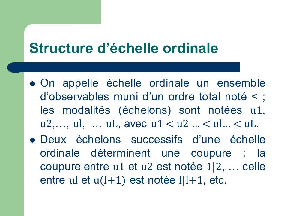 Effectifs des modalités La distribution dun protocole ordinal (protocole à valeur dans une échelle ordinale) est définie par leffectif de chaque échelon : n 1 (effectif de u1 ), n 2 (effectif de u2 ), … n l (effectif de ul ), avec