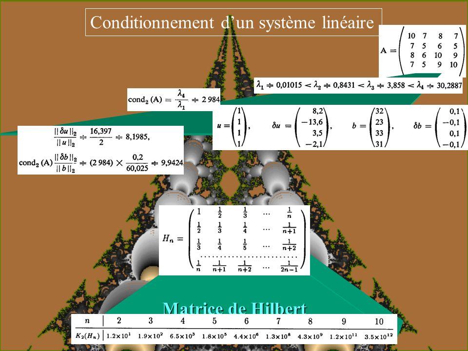 Conditionnement dun système linéaire A normale