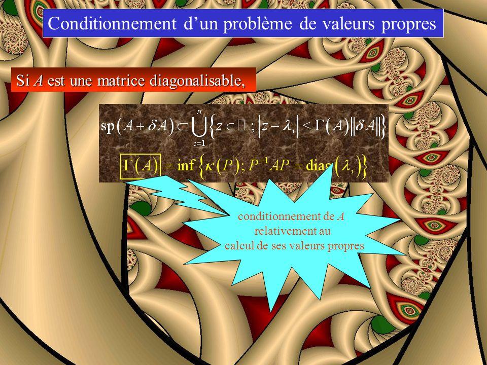 Théorème de Bauer-Fike Soit A une matrice diagonalisable, P une matrice telle que et || || une norme matricielle telle que pour toute matrice diagonal