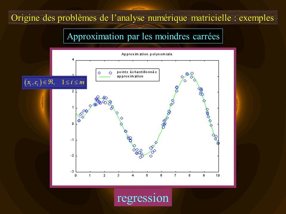 Conditionnement dun problème de valeurs propres Les matrices normales sont très bien conditionnées pour le problème des valeurs propres.