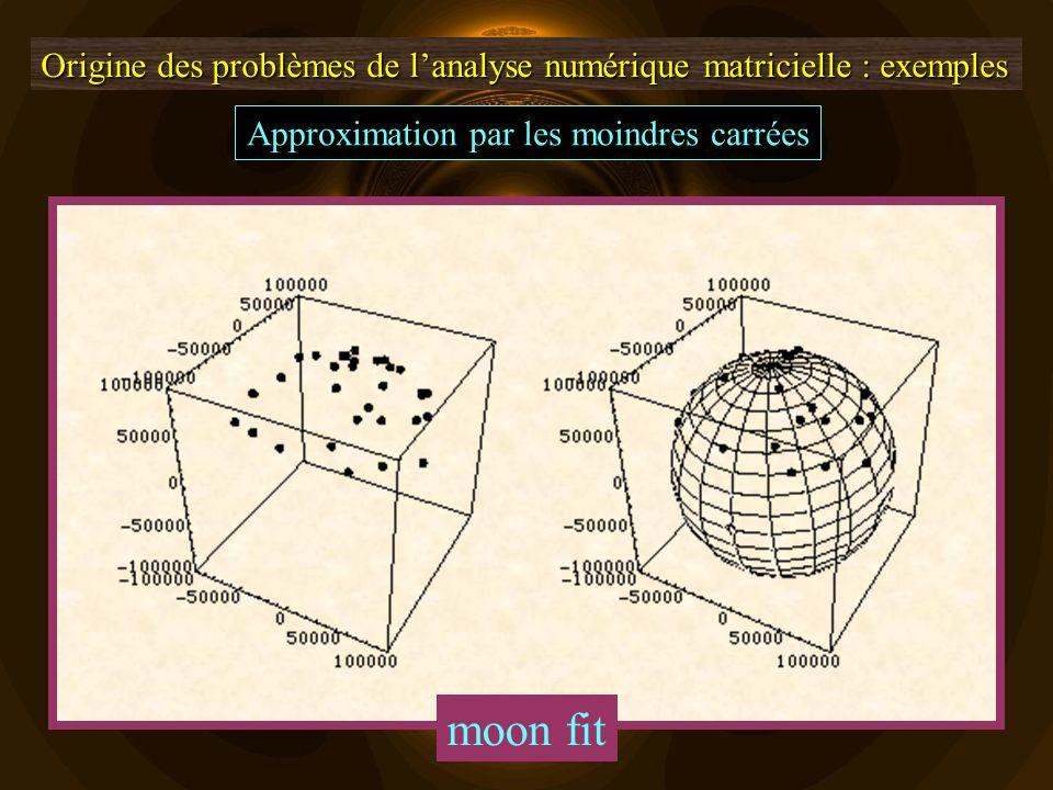 Origine des problèmes de lanalyse numérique matricielle : exemples Approximation par les moindres carrées regression