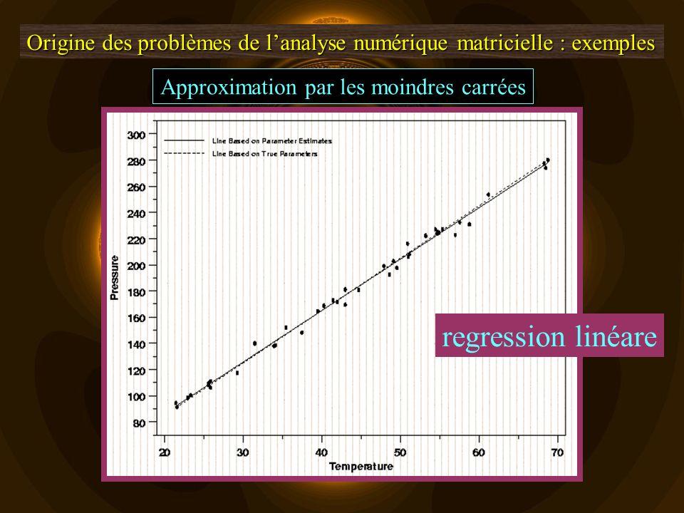 Origine des problèmes de lanalyse numérique matricielle : exemples Approximation par les moindres carrées regression linéareregression non linéare