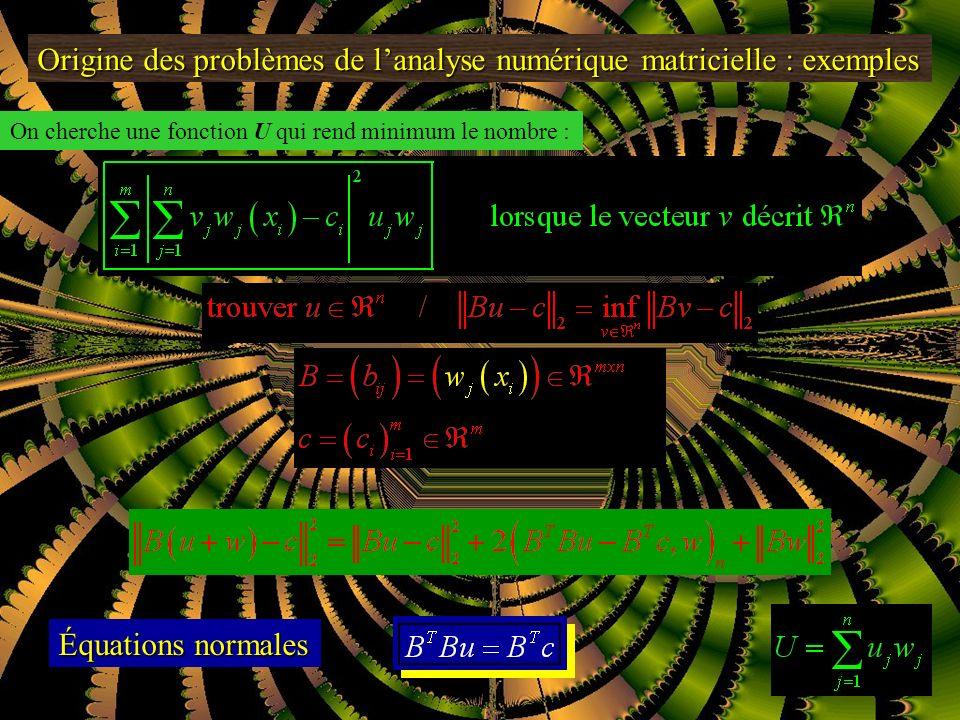 Origine des problèmes de lanalyse numérique matricielle : exemples ordinary least squares data least squares total least squares