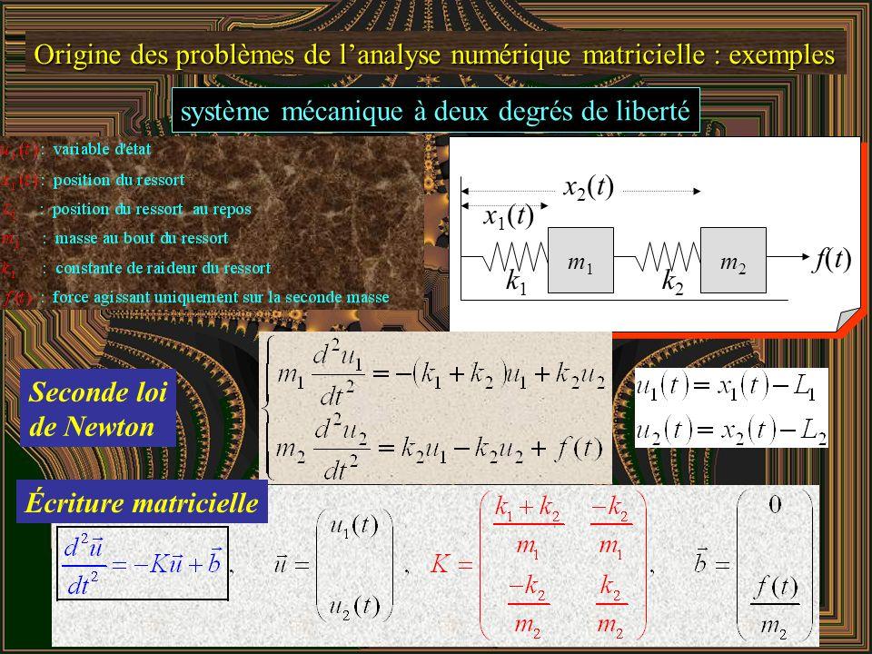 Origine des problèmes de lanalyse numérique matricielle : exemples On cherche une fonction U qui rend minimum le nombre : Équations normales