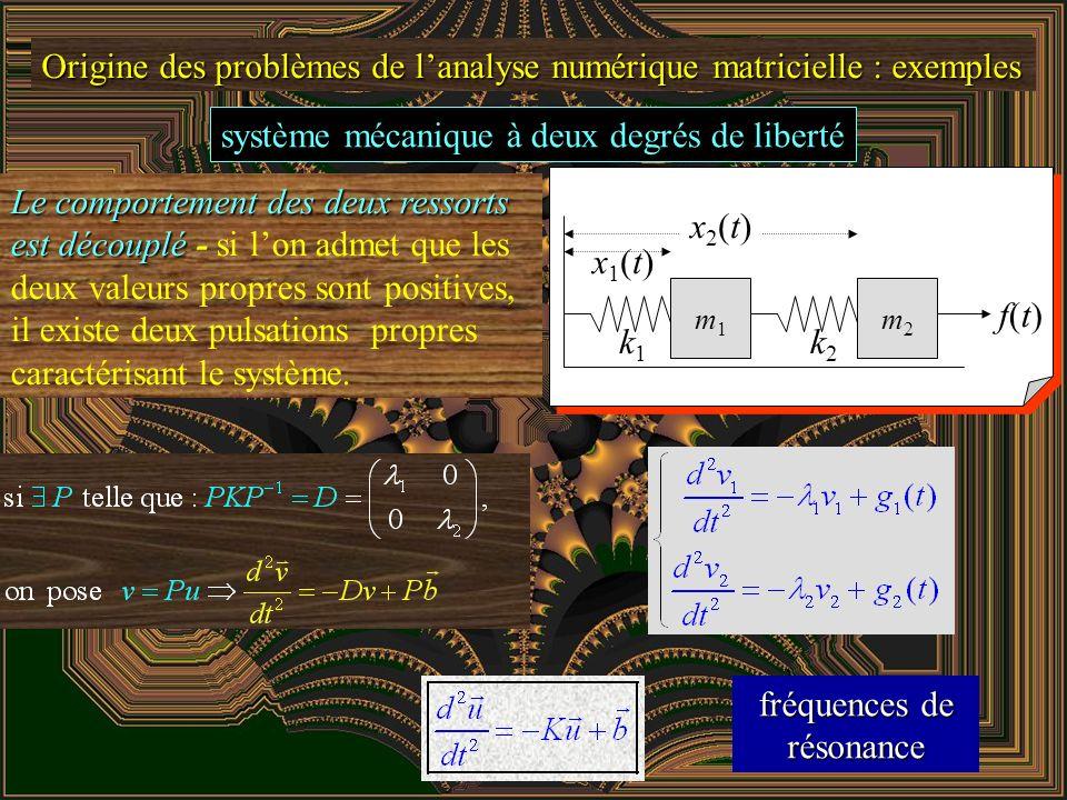 Origine des problèmes de lanalyse numérique matricielle : exemples système mécanique à deux degrés de liberté m1m1 m2m2 f(t)f(t) k1k1 k2k2 x1(t)x1(t)