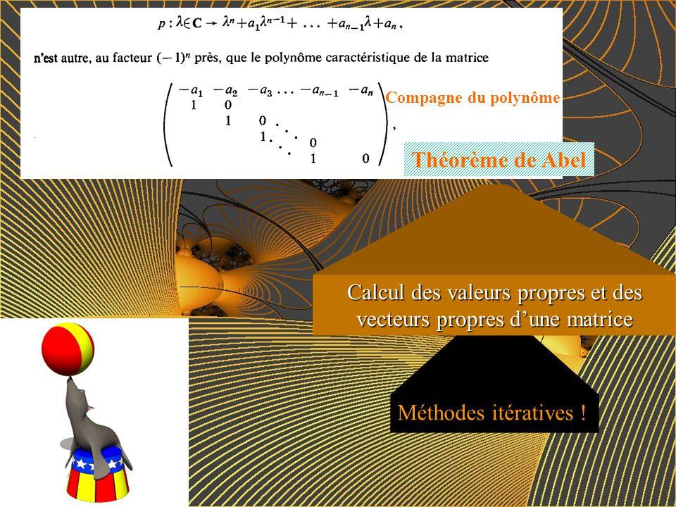 erreur de troncature erreurs darrondi Résolution dun système linéaire A u = b Méthodes directes Méthodes itératives