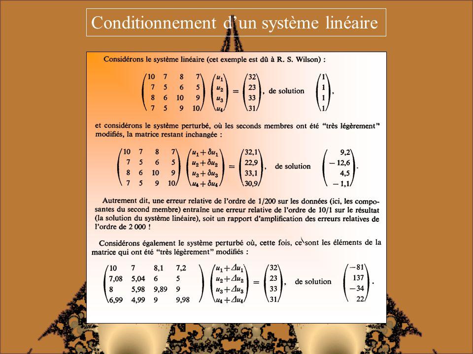 Méthodes itératives ! Calcul des valeurs propres et des vecteurs propres dune matrice Compagne du polynôme Théorème de Abel