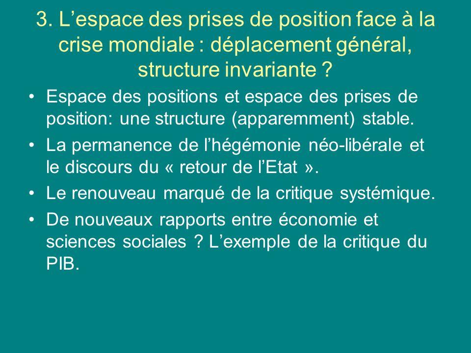 3. Lespace des prises de position face à la crise mondiale : déplacement général, structure invariante ? Espace des positions et espace des prises de