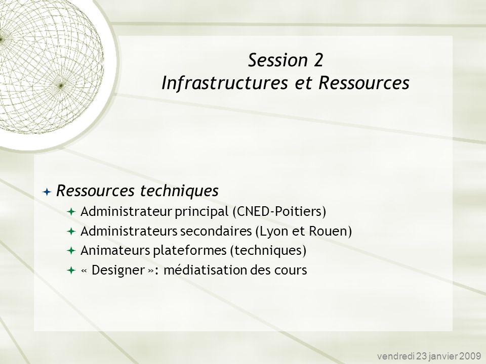 Ressources techniques Administrateur principal (CNED-Poitiers) Administrateurs secondaires (Lyon et Rouen) Animateurs plateformes (techniques) « Desig