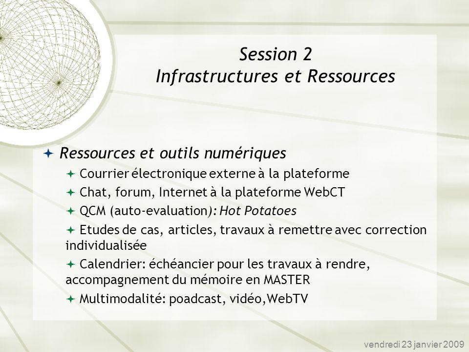 Ressources et outils numériques Courrier électronique externe à la plateforme Chat, forum, Internet à la plateforme WebCT QCM (auto-evaluation): Hot P