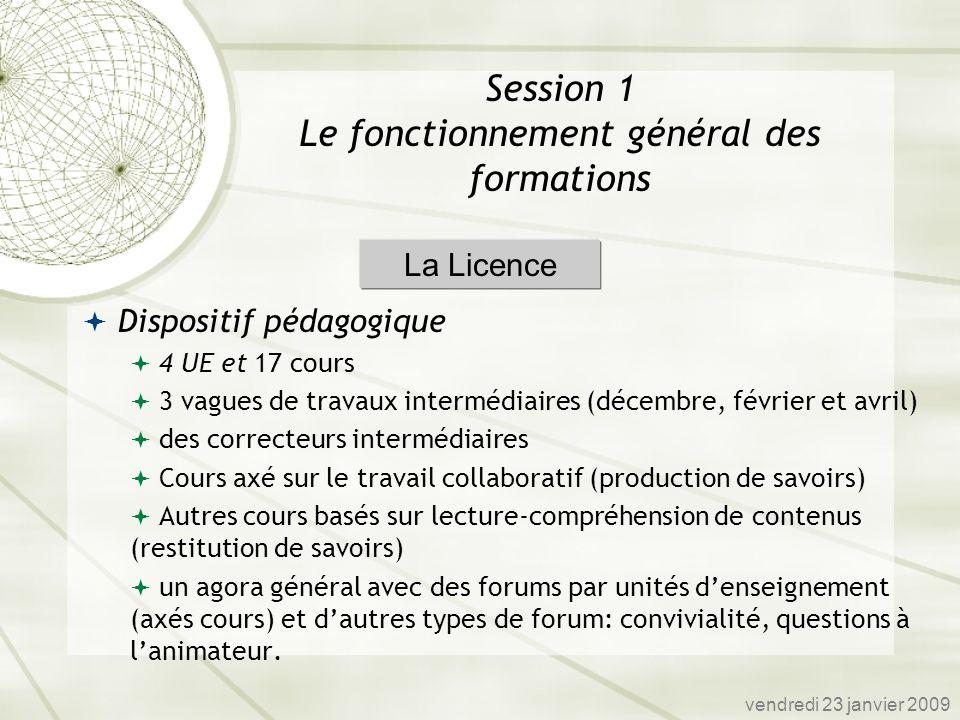 Actions internationales: Partenariat avec lAUF en Master 1 et 2 1/3 des étudiants étrangers en MASTER 2 vendredi 23 janvier 2009 Session 4 Actions internationales et modalités dévaluation et examen