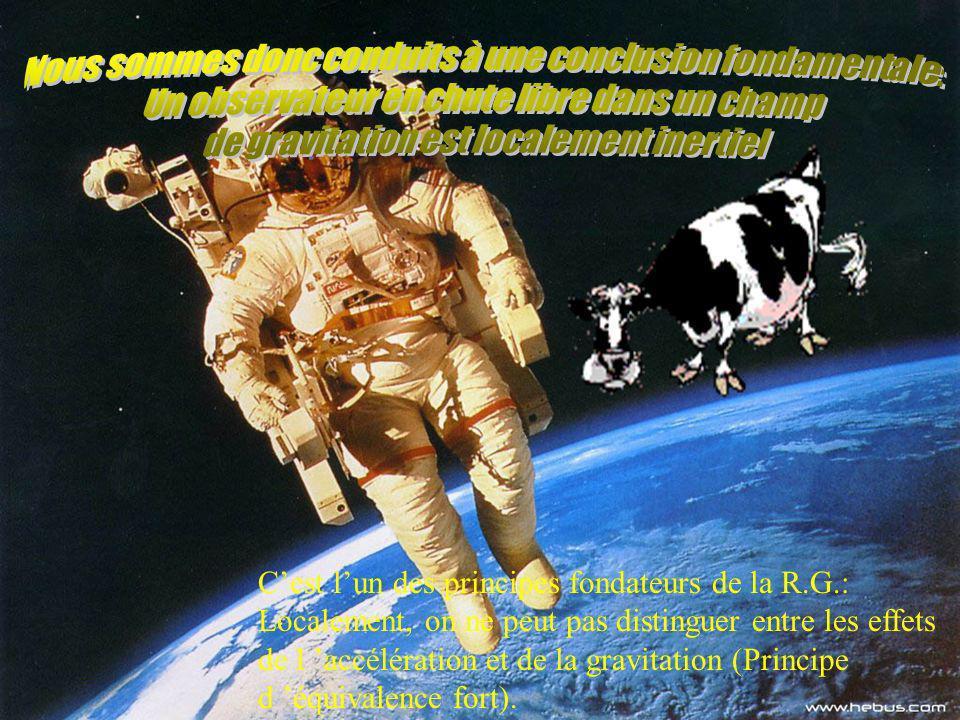 Cest lun des principes fondateurs de la R.G.: Localement, on ne peut pas distinguer entre les effets de l accélération et de la gravitation (Principe d équivalence fort).