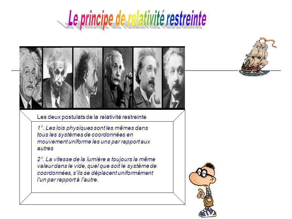Les deux postulats de la relativité restreinte 1°.