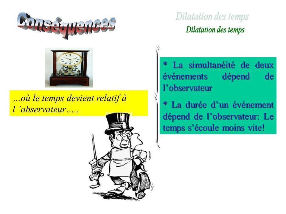 …où le temps devient relatif à l observateur…..