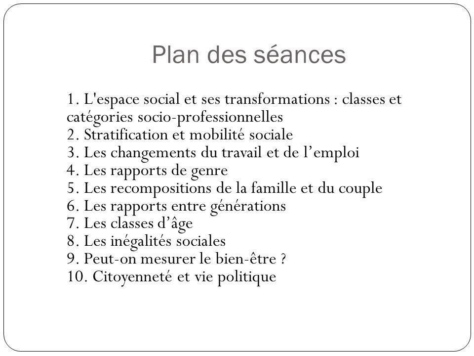 Plan des séances 1.