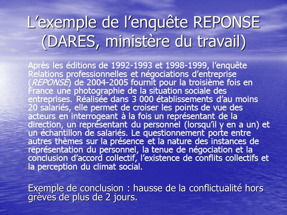 Lexemple de lenquête REPONSE (DARES, ministère du travail) Après les éditions de 1992-1993 et 1998-1999, lenquête Relations professionnelles et négoci
