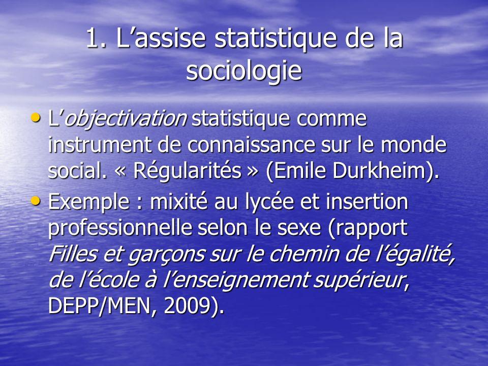 1. Lassise statistique de la sociologie Lobjectivation statistique comme instrument de connaissance sur le monde social. « Régularités » (Emile Durkhe