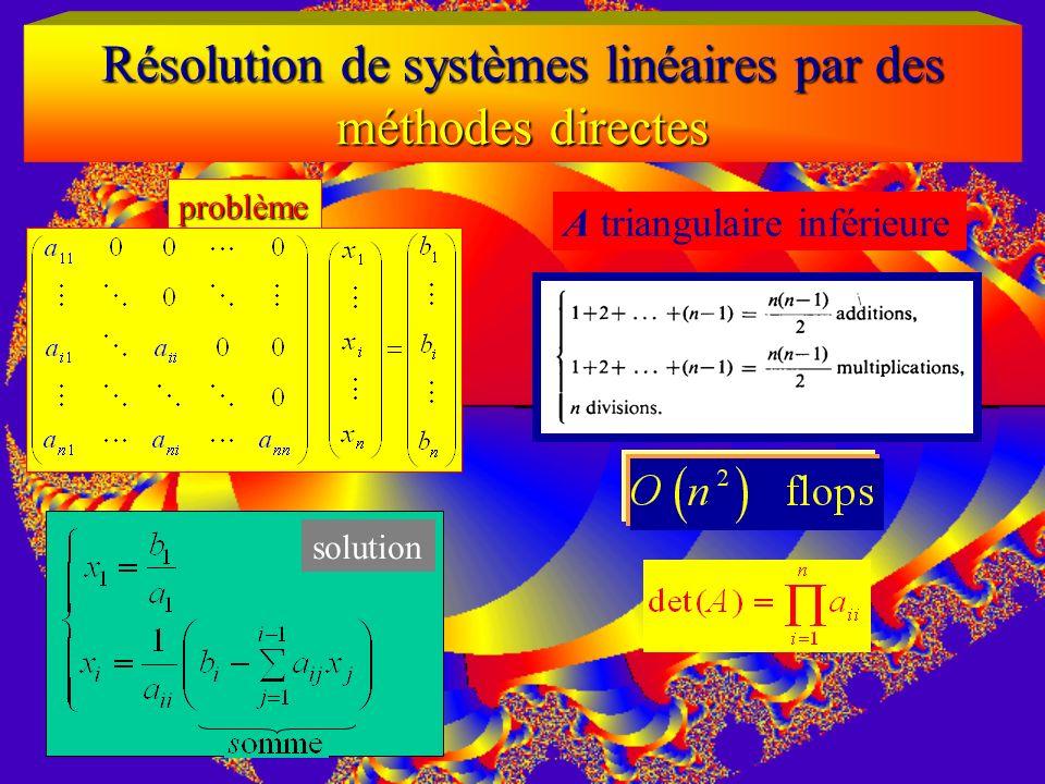 Résolution de systèmes linéaires par des méthodes directes A triangulaire inférieure problème solution Algorithme Fonction x = trianginf(A,b)