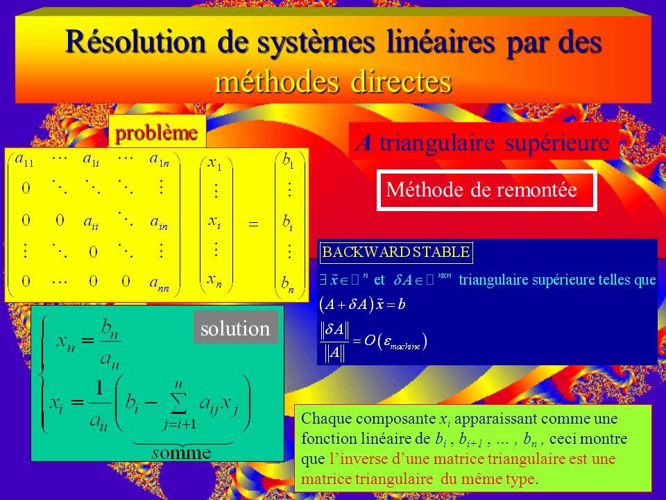 Résolution de systèmes linéaires par des méthodes directes A triangulaire supérieure problème solution Algorithme Fonction x = triang(A,b)
