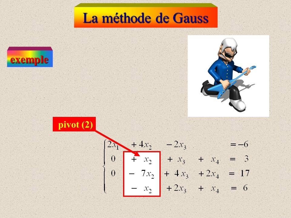 Le première variable à été éliminée de toutes les équations sauf une. La méthode de Gauss exemple (3) = (3) - (a 31 /pivot(1)) (1)