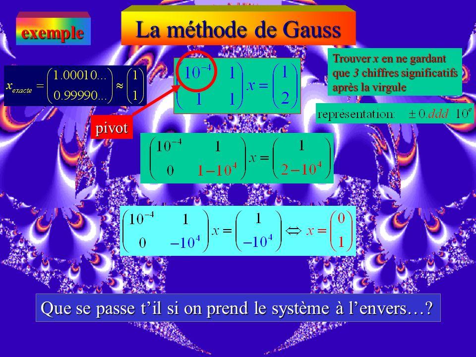 La méthode de Gauss
