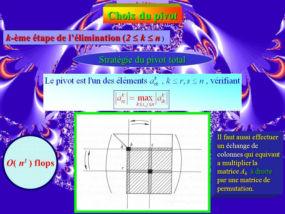 k-ème étape de lélimination (2 k n k-ème étape de lélimination (2 k n ) Stratégie du pivot partiel O( n 2 ) flops