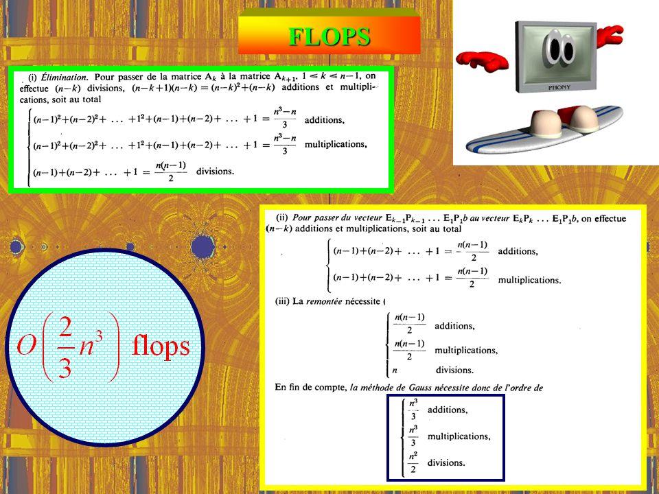 Choix du pivot k-ème étape de lélimination (2 k n k-ème étape de lélimination (2 k n ) Stratégie du pivot total O( n 3 ) flops Il faut aussi effectuer